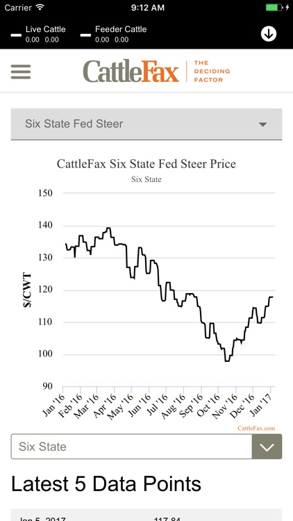 CattleFax screenshot-2