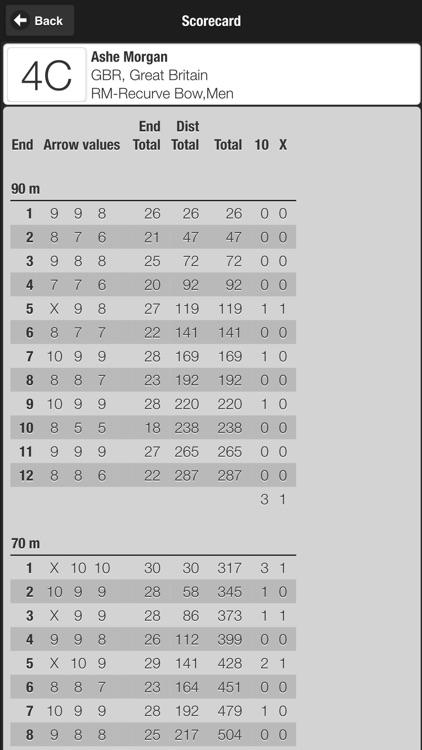 Ianseo Scorekeeper Lite screenshot-3