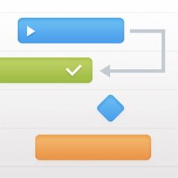 Project Office Pro — Gantt charts, project plan