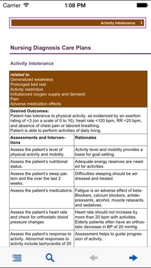 nursing care plan for knee pain