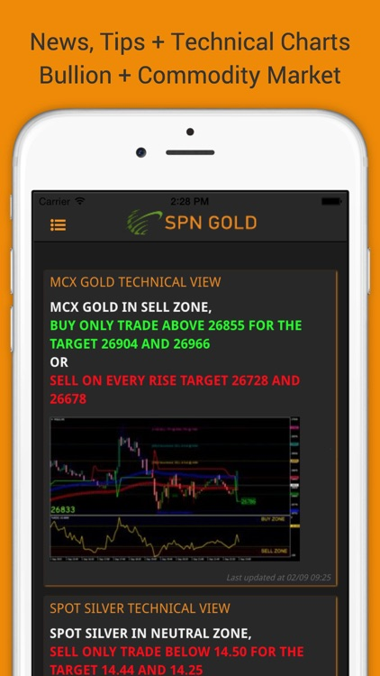 Spn Gold Mumbai Bullion Live Silver Rate