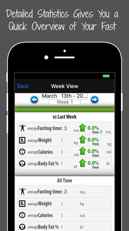 Intermittent Fasting & Calories Diet Tracker screenshot-4