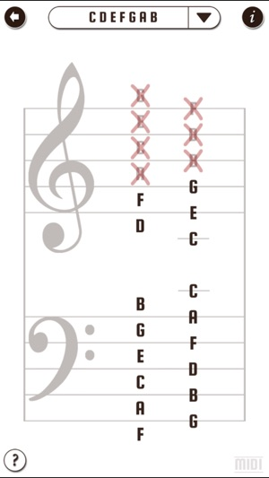 Piano Notes! - Learn To Read Music on the App Store
