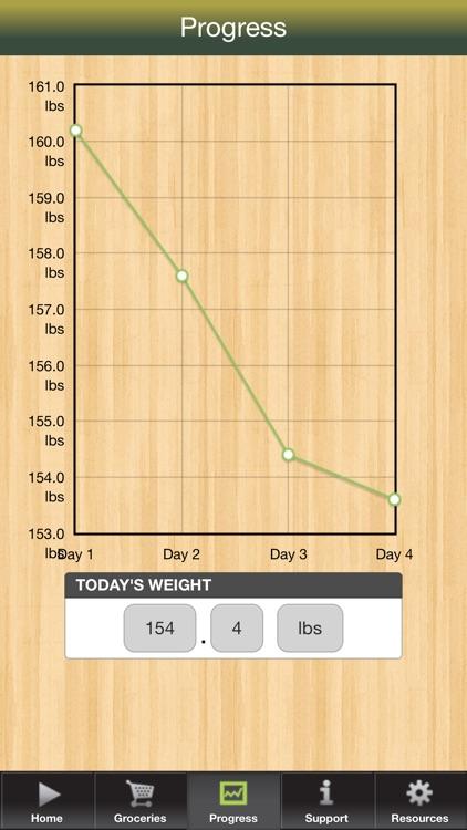 3 Day Military Diet screenshot-3