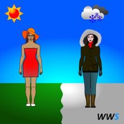 Weatherproof Dress