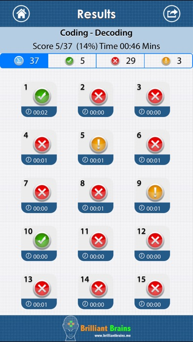 The IQ Test : Lite Edition screenshot four