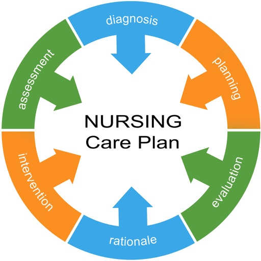 Nursing Care Plan NANDA Tables
