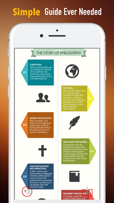 哲学用語集 - 学習ガイドと用語のおすすめ画像2