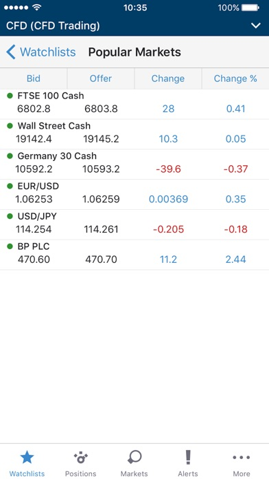 HL Markets