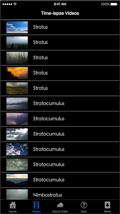 Types of Clouds - Ten Main Cloud Classifications screenshot-3