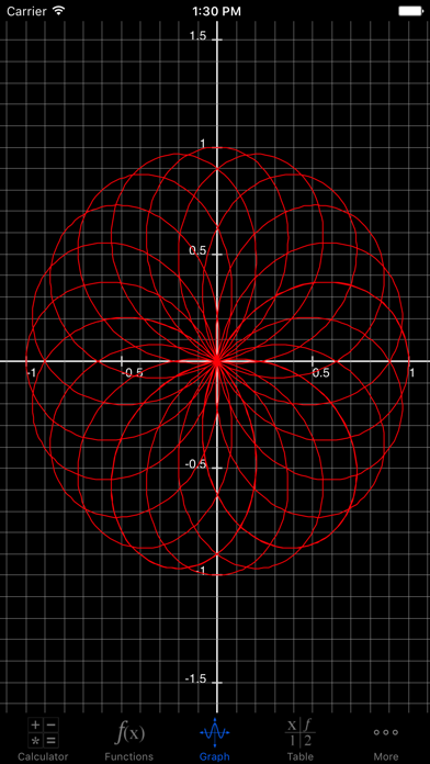 Screenshot #2 pour My Graphing Calculator