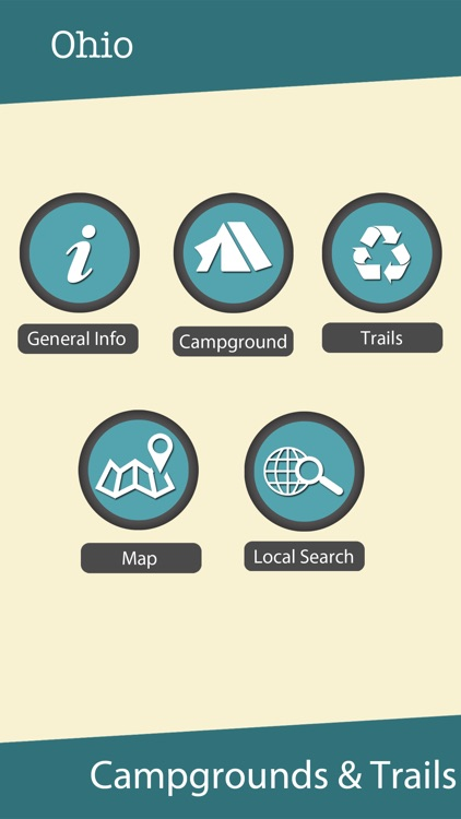 Ohio State Campgrounds & Hiking Trails