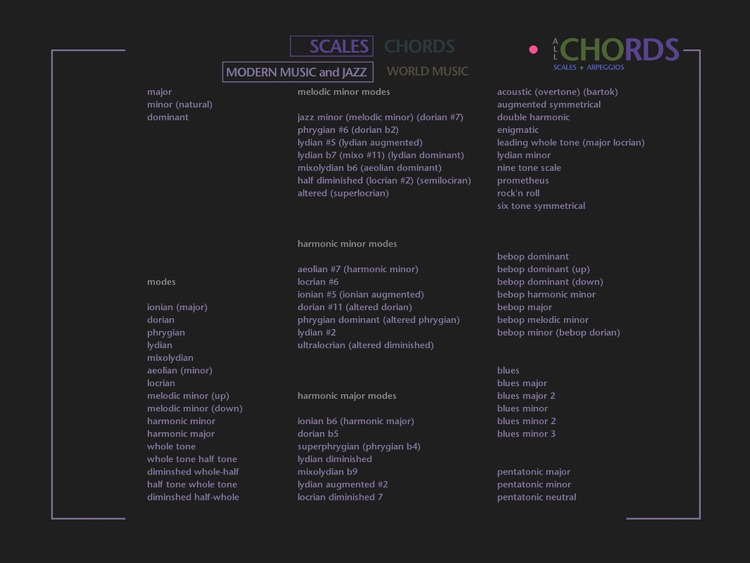 All Chords - Scales & Arpeggios