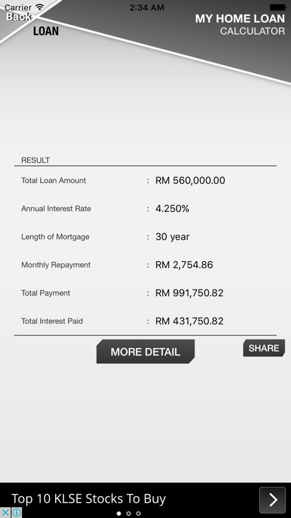 Malaysia Home Loan Calculator