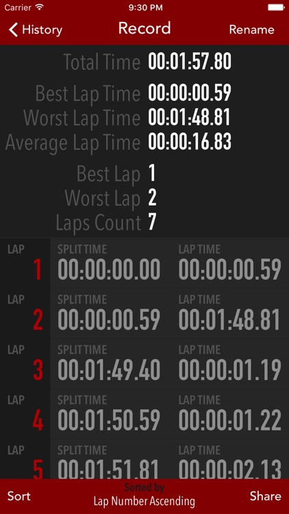 Super Stopwatch PRO screenshot-2
