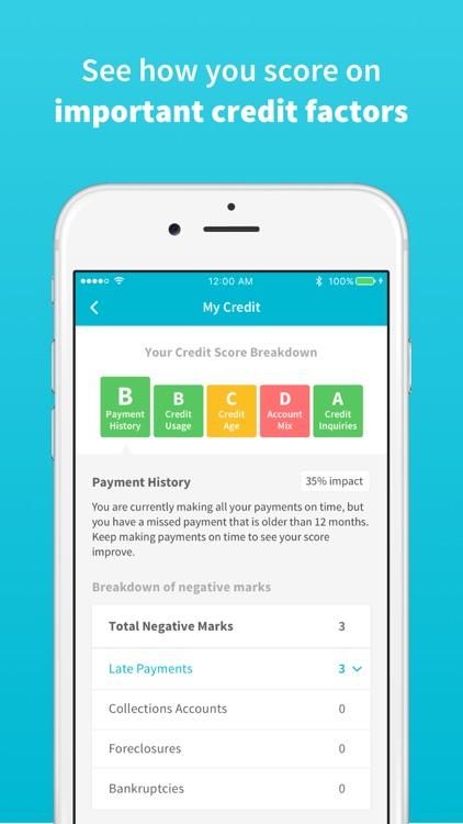 Credit Sesame - Instant Credit Score & Alerts
