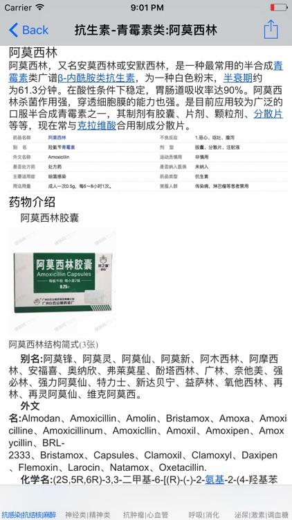 对症下药-常用西药分类介绍大全 screenshot-3