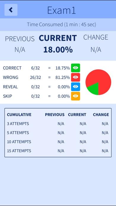 CCNA Security (210-260) IINS Exam Prep-4