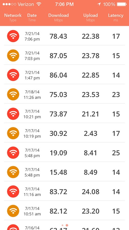 Quick Speed Test - WiFi & Mobile Download Test