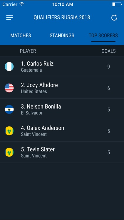 North and Central America Qualifiers screenshot-3