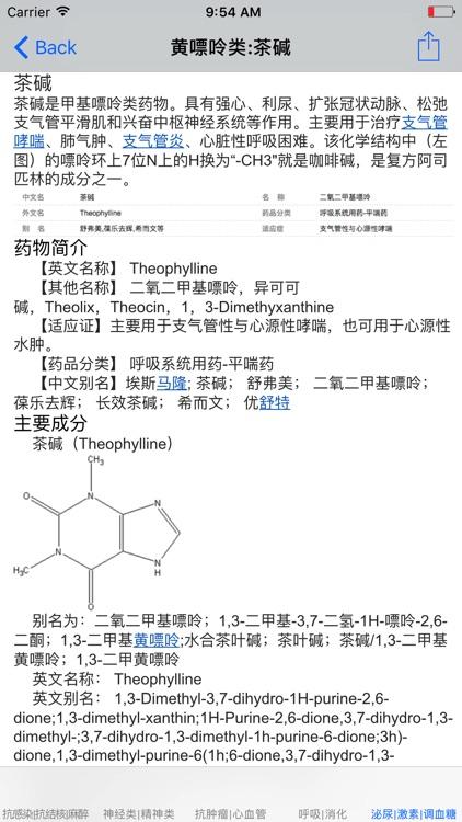 对症下药-常用西药分类介绍大全 screenshot-4