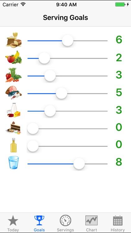 FoodTrackerPro - Daily Food Eating Log
