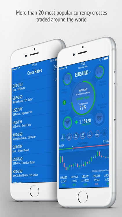OptionBoard - Binary Options & Forex Signals