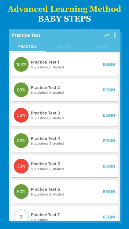 Wound Care 2017 Test Prep Pro screenshot-4