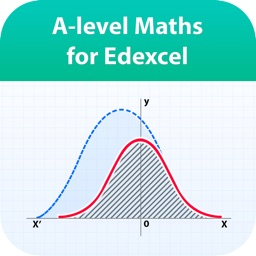 A level Maths Revision Edexcel