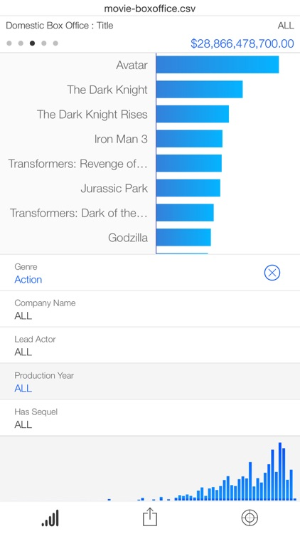 SAP BusinessObjects Roambi Analytics screenshot-3