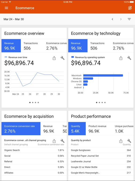 Google Analytics-ipad-4