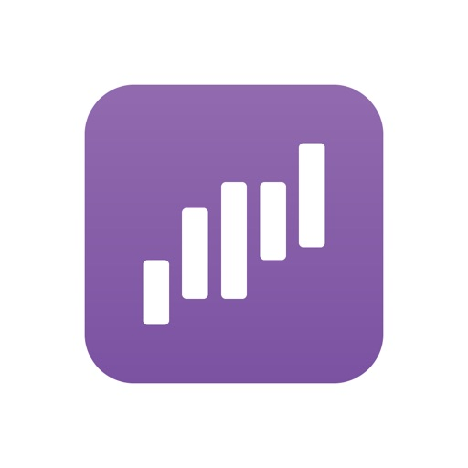 Square Dashboard - Analytics for Point of Sale
