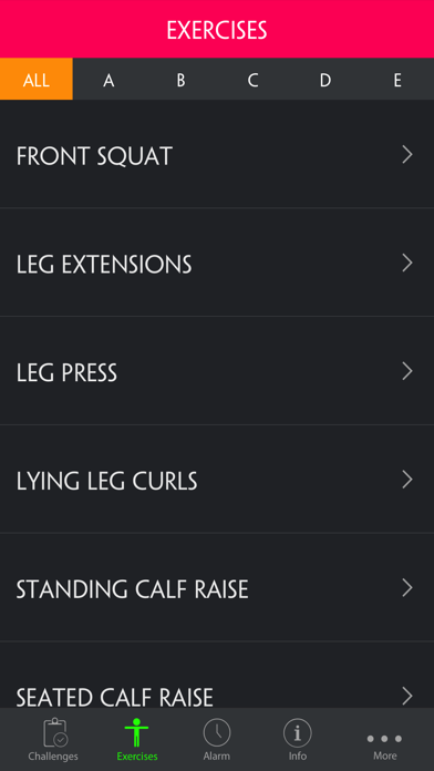 Ultimate Workout to Develop a Dramatic V Taper Pro screenshot four