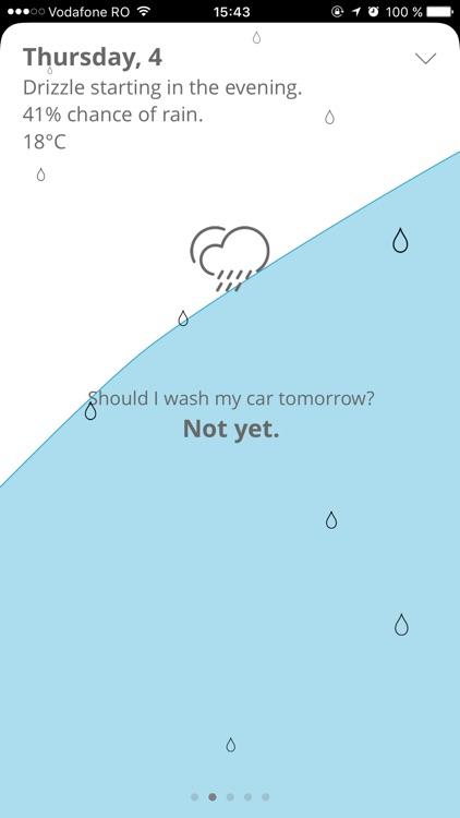 Car Wash - Smart Weather Forecast