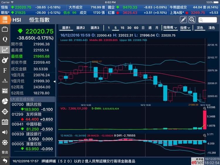 經濟通 股票強化版TQ (平板) - etnet screenshot-3