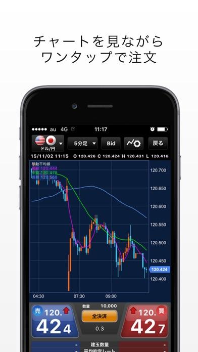 iSPEED FX - 楽天証券のFXアプリのスクリーンショット1