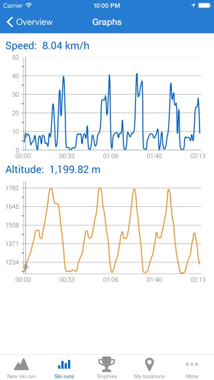 Ski run - ski/snowboard GPS tracker screenshot-2