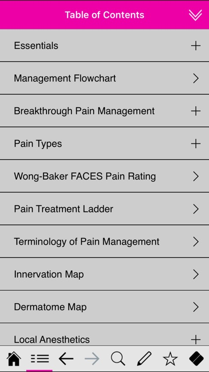 Pain Management pocketcards