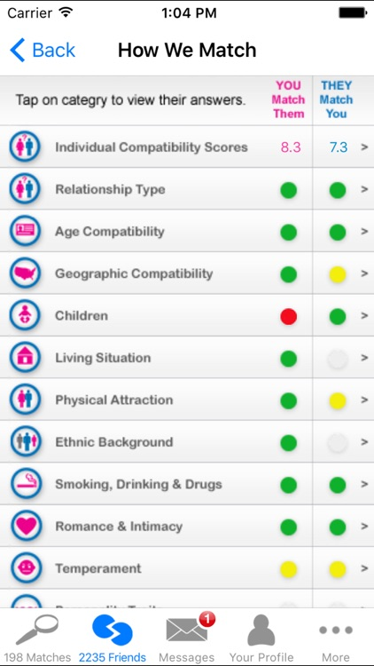 Dating DNA - #1 Date App for iPhone screenshot-4