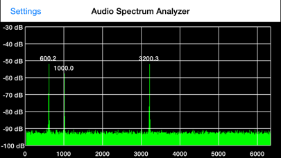 Audio Spectrum Analyzerのおすすめ画像2