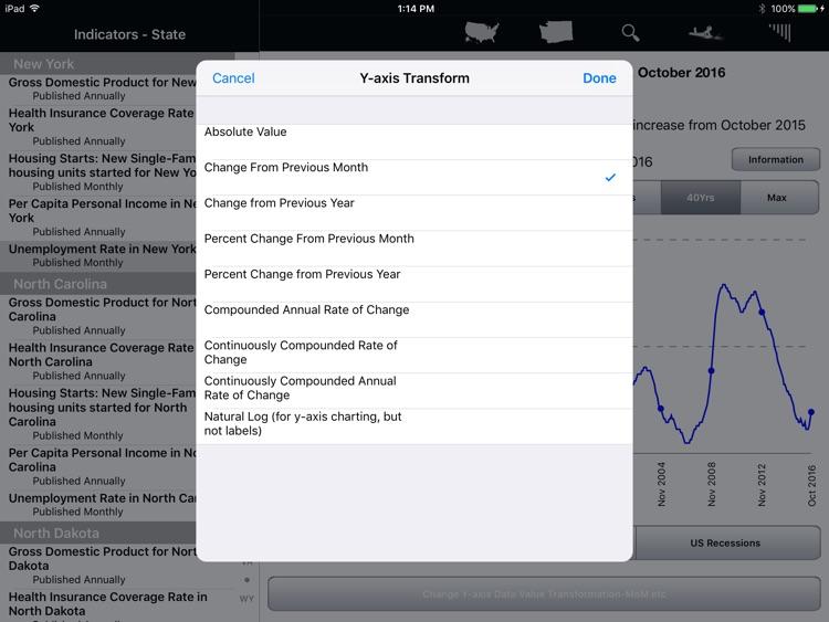 Economy for iPad