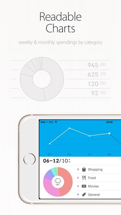 DailyCost - Expense Tracker Screenshots