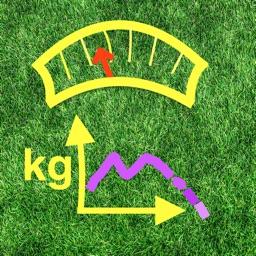 Gröna Vågen - Håll koll på din viktförändring