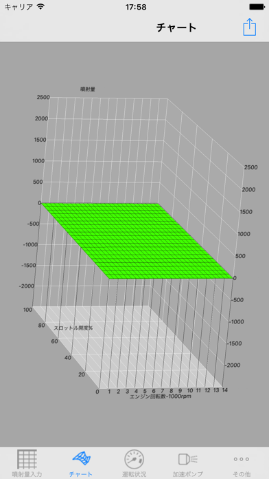 PCX125-JF56 Enigmaのおすすめ画像2