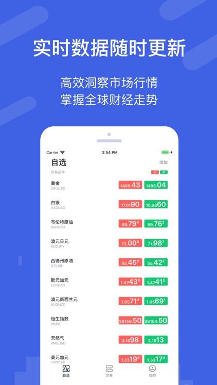 Intergroup-外汇贵金属原油投资开户交易平台 screenshot-4