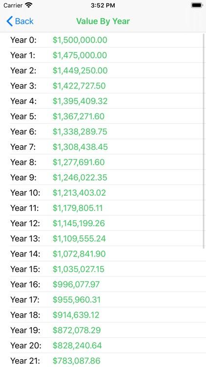 Compound Interest Calc screenshot-5