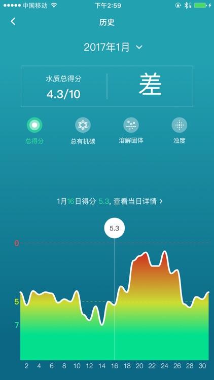 Yimu screenshot-1