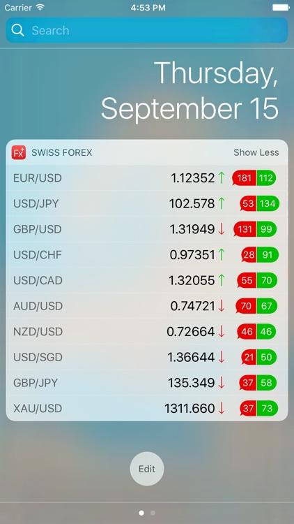 Swiss Forex screenshot-3