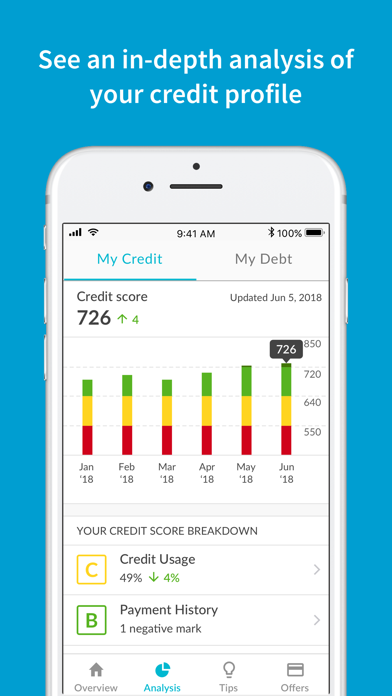 Screenshot for Credit Sesame in United States App Store