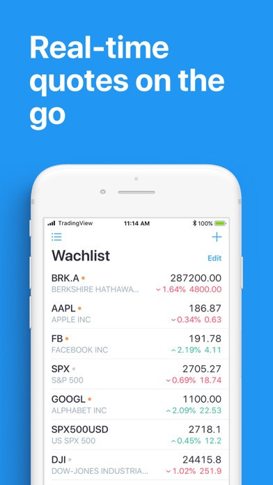 TradingView by TradingView (iOS, United States) - SearchMan App Data